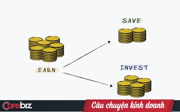 Những thói quen và thứ tự ưu tiên trong việc kiếm tiền, tiết kiệm và đầu tư, bất cứ ai cũng phải hiểu thật rõ