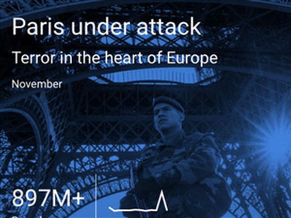Vụ khủng bố Paris đứng đầu xu hướng tìm kiếm năm 2015