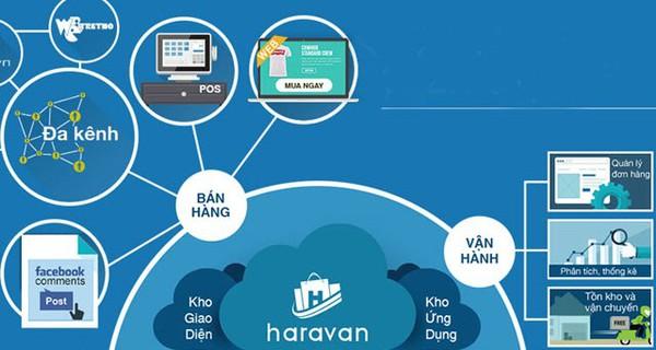 Haravan bắt tay Adayroi tấn công lĩnh vực Thương mại điện tử Việt Nam