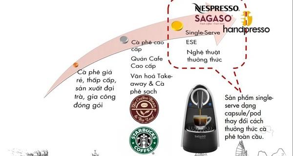"""Single-serve khởi động cuộc chiến """"làn sóng thứ 3"""" trong thưởng thức cà phê ở Việt Nam"""