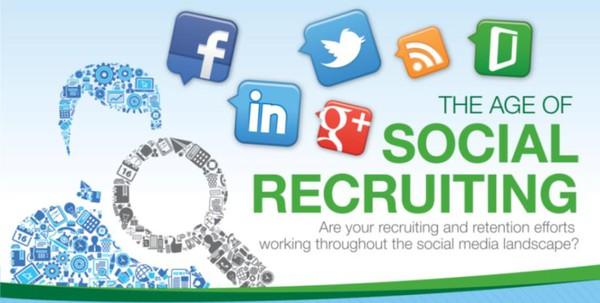 [Infographic] Sức mạnh của tuyển dụng trực tuyến