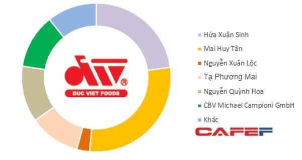Tập đoàn sở hữu thương hiệu Miwon chuẩn bị thâu tóm Xúc xích Đức Việt với mức giá 32 triệu USD?