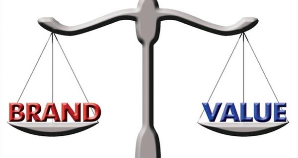Tìm hiểu chuẩn mực kế toán quốc tế IAS 38 - Tài sản vô hình