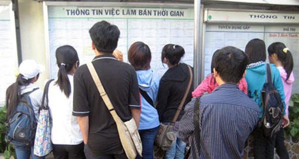 Thất nghiệp gia tăng, thực phẩm bẩn đe dọa, người Việt Nam vẫn sống lạc quan nhất nhì Châu Á