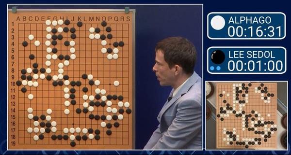 Game đấu thứ 5 kết thúc: AlphaGo thắng áp đảo và thuyết phục
