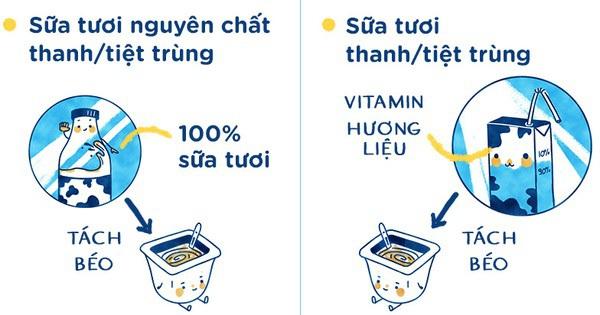 """Giải mã """"ma trận"""" các loại sữa trong quy chuẩn sắp tới của Bộ Y tế"""