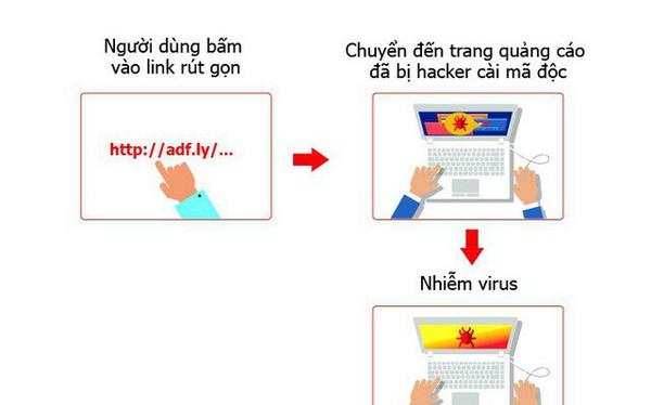 Nhiều máy tính tại Việt Nam bị chiếm quyền điều khiển do nhiễm virus đào tiền ảo