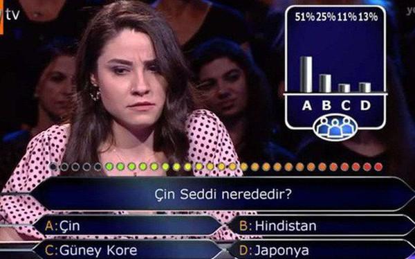 """Cô gái Thổ Nhĩ Kỳ bỗng nổi tiếng toàn cầu vì không trả lời được câu hỏi """"Vạn Lý Trường Thành của Trung Quốc nằm ở đâu"""""""