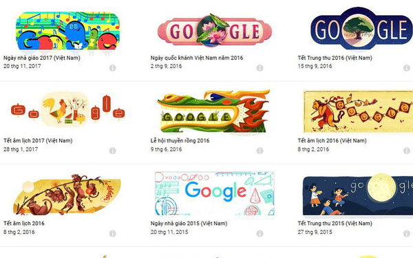 Vì sao Google tổ chức sinh nhật ngày 27/9 trong khi được thành lập ngày ...