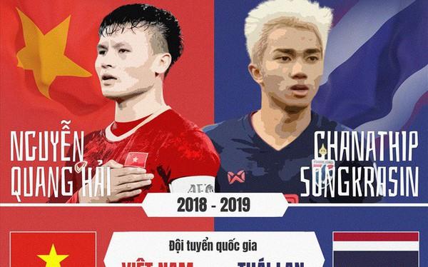 Quang Hải vs Chanathip: Những thống kê ấn tượng trước AFF Awards Night 2019