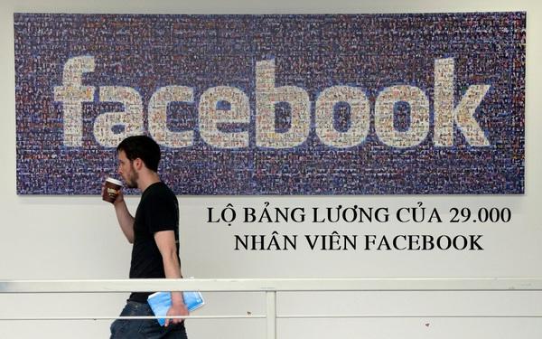 Đâu chỉ người dùng, ngay cả nhân viên Facebook cũng bị lộ dữ liệu cá nhân: Thông tin nằm trong ổ cứng không mã hóa, bị đánh cắp gần 1 tháng mới được thông báo
