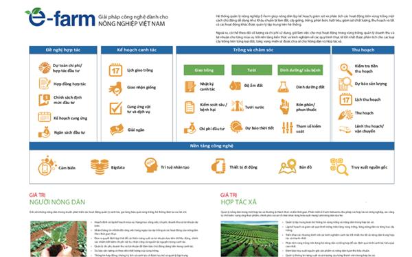 Lần đầu tiên ở Việt Nam, ra mắt mô hình dịch vụ hỗ trợ nông dân khép kín: từ khâu chuẩn bị đất, cây giống đến thu hoạch đều được kiểm soát bằng AI