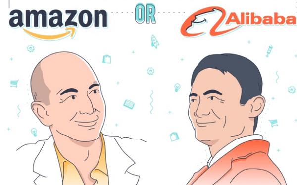 Alibaba thách thức Amazon, triển khai nền tảng B2B dành cho các công ty Mỹ, thu phí thấp hơn đối thủ, tham vọng chiếm lĩnh thị trường lớn gấp 6 lần bán lẻ trực tuyến