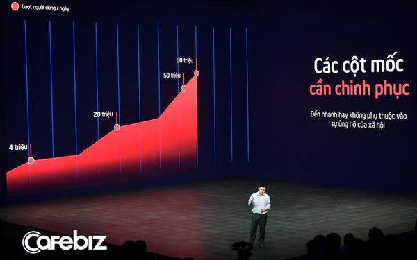 Tổng giám đốc VCCorp Nguyễn Thế Tân: Việc đầu tiên của Lotus là qua được ngày mai, việc thứ 2 là mốc 4 triệu người dùng thường xuyên