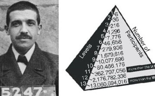 Chales Ponzi: 'Ông tổ' lừa đảo, phát minh ra mô hình đầu tư siêu lợi nhuận, bóng ma đeo bám ngành đầu cơ thế giới