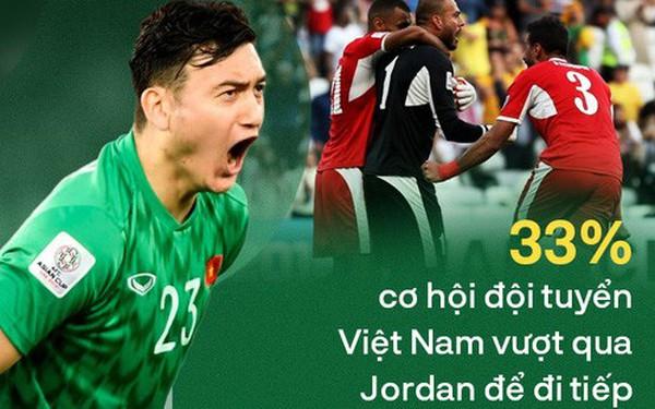 """Trước đội tuyển Việt Nam, """"ngọn núi"""" Jordan sừng sững đến thế nào?"""