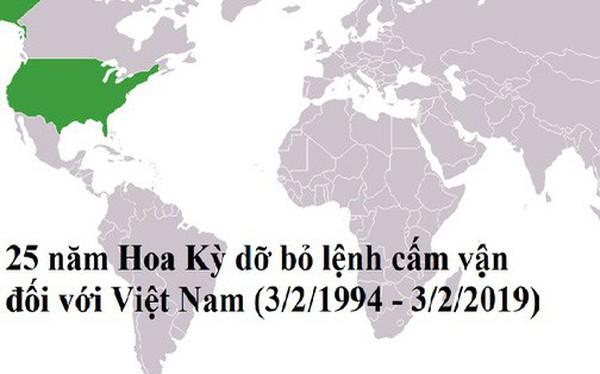 25 năm dỡ bỏ lệnh cấm vận, quan hệ Việt - Mỹ giờ ra sao?