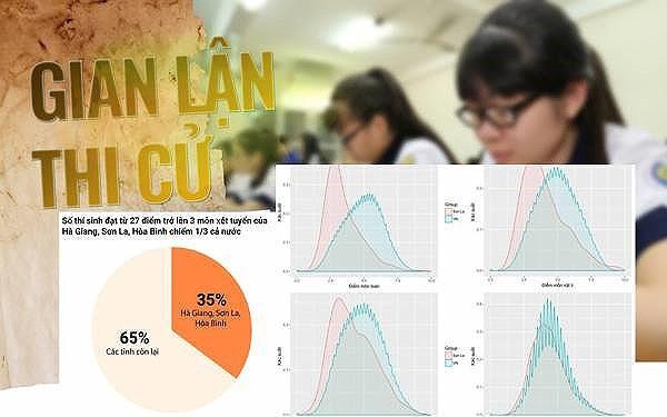 Gian lận điểm thi ở Hà Giang: Cấp dưới nâng điểm cho con 'sếp' bằng cách nào?