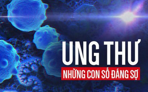 Những bệnh ung thư nào đứng đầu ở Việt Nam?