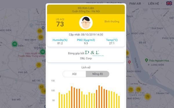 Ứng dụng đo chất lượng không khí nào thay thế được AirVisual?
