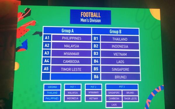 U22 Việt Nam vào bảng tử thần SEA Games 2019, giáp mặt Thái Lan