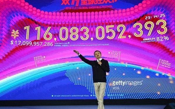 77% dân số Trung Quốc sẽ có một gói hàng mua Alibaba Ngày Độc thân 2019
