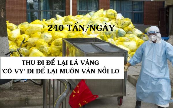 Trung Quốc ngập trong núi rác khổng lồ vì Covid-19: Riêng Vũ Hán 'sản xuất' hơn 240 tấn chất thải y tế mỗi ngày, nhà máy hoạt động hết công suất vẫn không xử lý kịp!