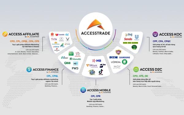 ACCESSTRADE chuyển mình với cột mốc lần đầu tái định vị thương hiệu & ra mắt bộ nhận diện mới