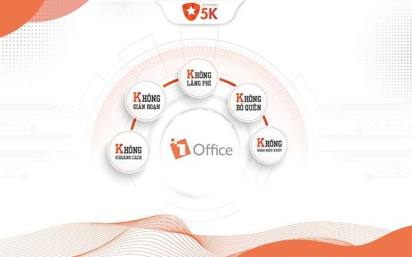 1Office và hành trình trở thành doanh nghiệp 5K