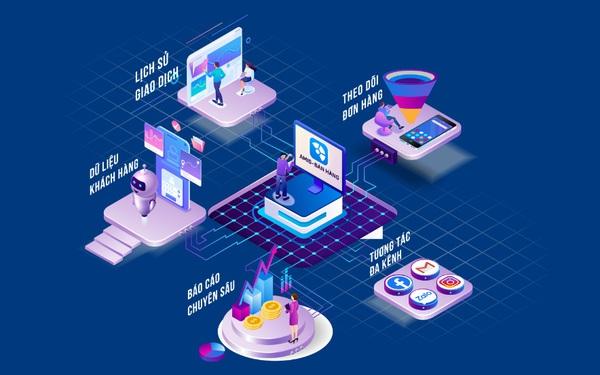 Tăng trưởng doanh số cho doanh nghiệp kinh doanh sản phẩm dịch vụ mô hình B2B