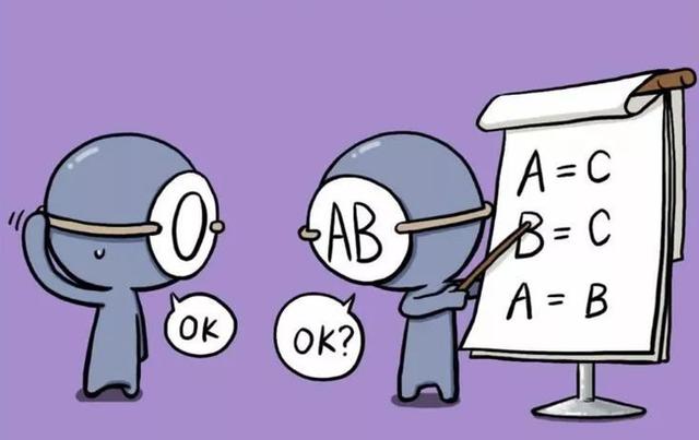 Khám phá xem ai thông minh và có bộ óc phi thường nhất trong 4 nhóm máu A, B, AB và O - Ảnh 2.