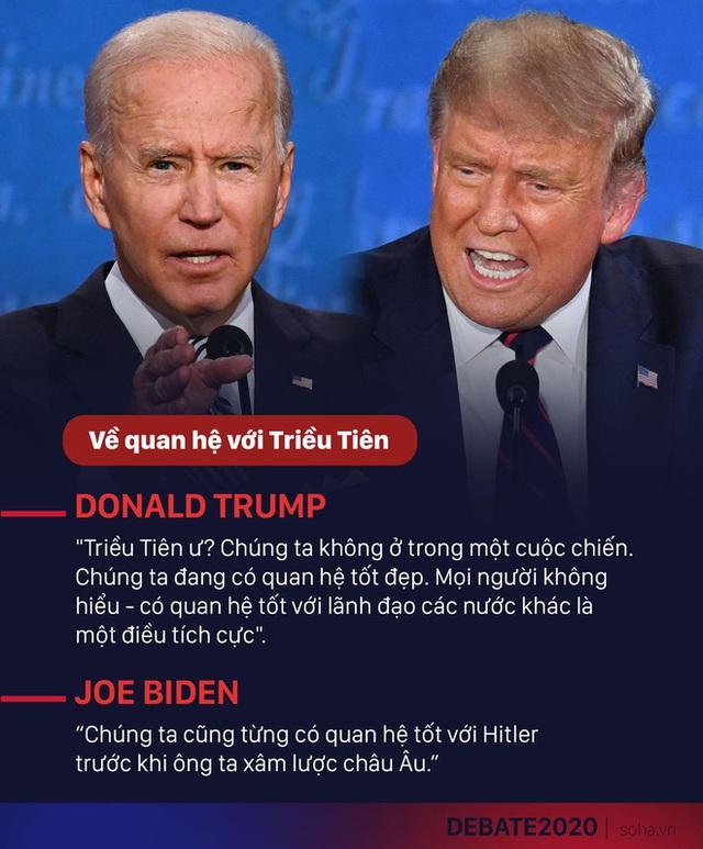 Tranh luận trực tiếp: Loạt chỉ số cho thấy ông Trump tấn công mạnh mẽ, vượt trội ông Biden - Ảnh 8.