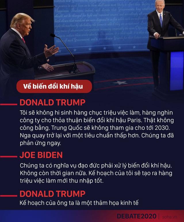 Tranh luận trực tiếp: Loạt chỉ số cho thấy ông Trump tấn công mạnh mẽ, vượt trội ông Biden - Ảnh 6.