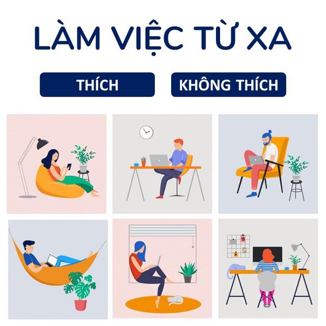 5 hướng chuyển đổi giúp 36% doanh nghiệp đang hoạt động tại Việt Nam tiên phong 'thoát hiểm ngoạn mục' Covid-19 - Ảnh 1.