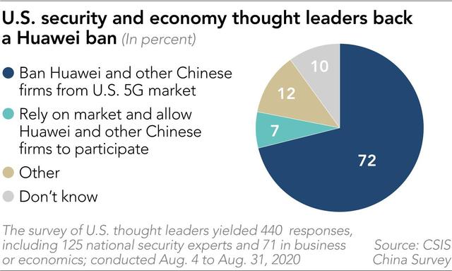 Nikkei: Kinh tế Châu Á sẽ ra sao nếu ứng cử viên Biden đắc cử Tổng thống Mỹ? - Ảnh 2.