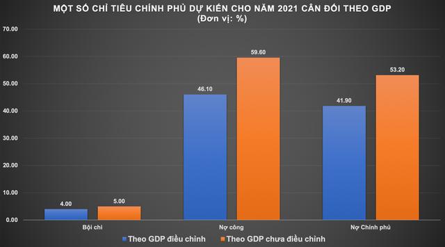 Kinh tế Việt Nam bắt đầu làm quen với tầm cấp mới - Ảnh 3.