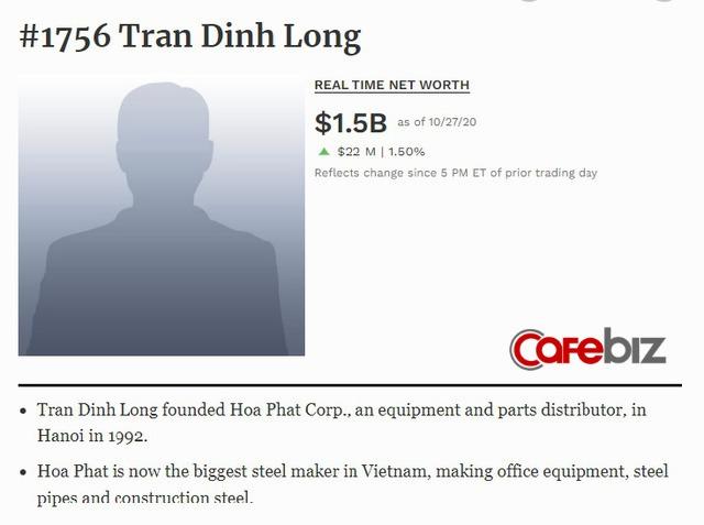 Ông Trần Đình Long lấy lại danh tỷ phú đôla sau 2 năm vắng bóng trên bảng xếp hạng - Ảnh 1.