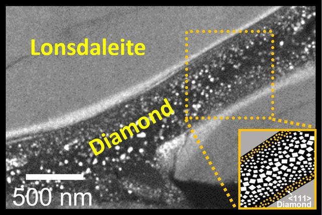 Đột phá: Lần đầu tiên các nhà khoa học tạo ra kim cương ở nhiệt độ phòng - Ảnh 3.
