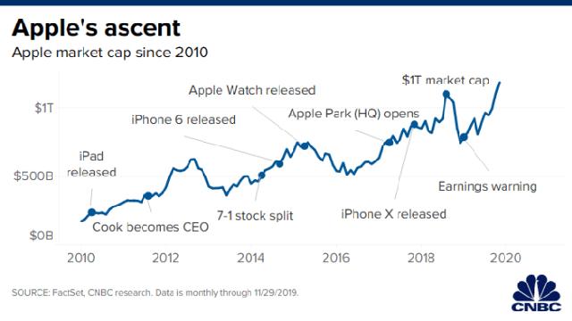 201X - Thập niên của iPhone: Apple đã tạo ra cuộc cách mạng tỷ đô thay đổi thế giới như thế nào? - Ảnh 2.