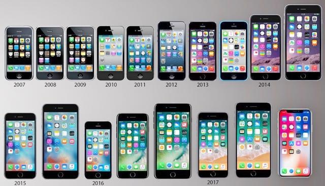 201X - Thập niên của iPhone: Apple đã tạo ra cuộc cách mạng tỷ đô thay đổi thế giới như thế nào? - Ảnh 3.
