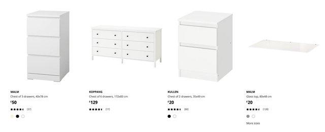 Cách IKEA sử dụng tâm lý học để trở thành nhà bán lẻ nội thất lớn nhất thế giới - Ảnh 3.