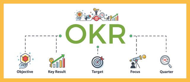 OKRs: Phương pháp quản trị giúp doanh nghiệp lột xác, nhân viên từ cãi nhau chuyển sang hợp tác đẩy doanh số tăng vọt - Ảnh 2.
