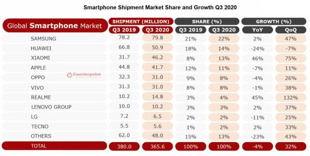 Xiaomi có trở thành một Huawei mới? - Ảnh 2.
