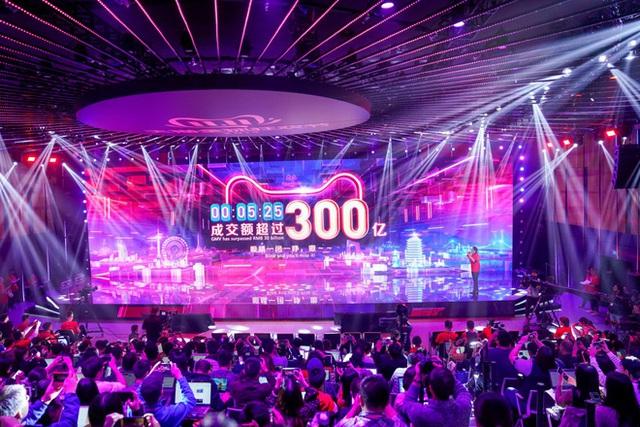 Sự dối trá đằng sau ngành công nghiệp livestream tỷ USD của Trung Quốc - Ảnh 2.