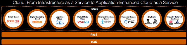 Alibaba có thể dạy chúng ta điều gì về mô hình chuyển đổi online? - Ảnh 3.