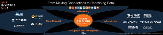 Alibaba có thể dạy chúng ta điều gì về mô hình chuyển đổi online? - Ảnh 4.