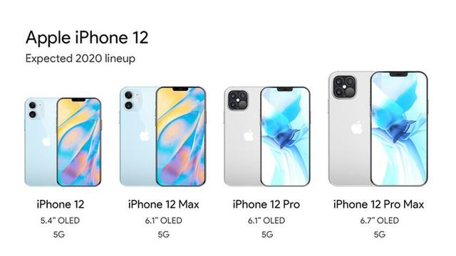 Chưa bao giờ chiến lược của Apple lại giống với nhà Android như lúc này đây - Ảnh 1.