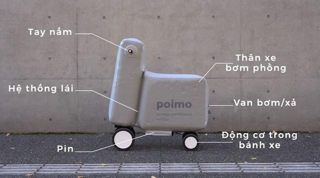 Nhật Bản phát minh thành công mẫu xe điện bơm phồng, có thể gấp gọn cho vừa vào balo khi không sử dụng - Ảnh 3.