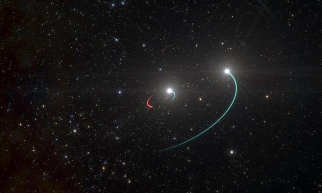 Khám phá ra hố đen gần Trái Đất nhất, nằm ở hệ sao mà ta có thể thấy bằng mắt thường - Ảnh 2.