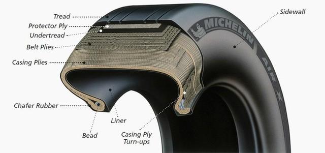 Những điều không phải ai cũng biết về lốp máy bay - Ảnh 2.
